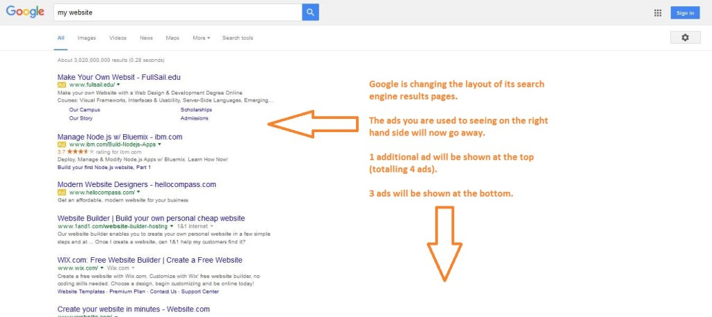 Google Changes SERP Results and AdWords