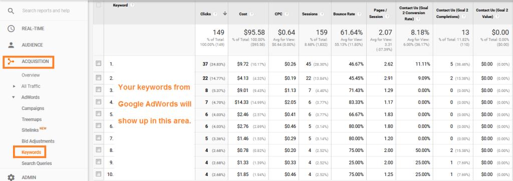 Google AdWords Keywords in Analytics