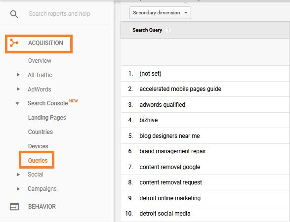 Google Organic Keywords in Analytics